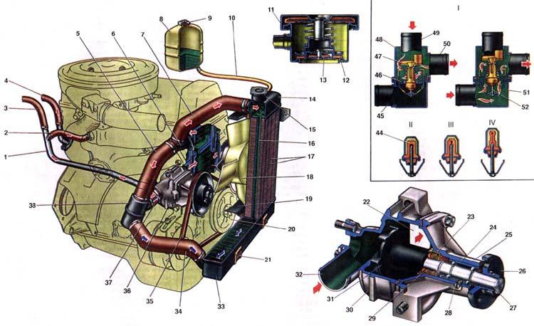 ЛАДА 2106 (ВАЗ 2106) Система