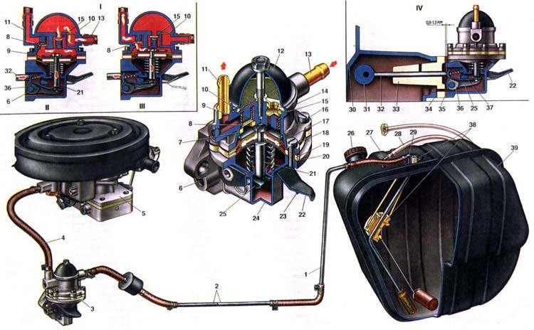 Система питания двигателя ВАЗ
