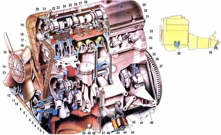 Ремонт двигателя ваз 2104 своими руками