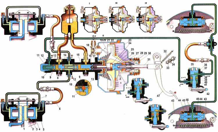 ВАЗ 2105 Схема работы тормозов