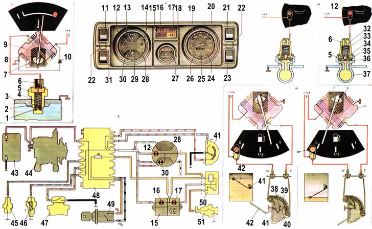 Контрольные приборы ВАЗ 2105